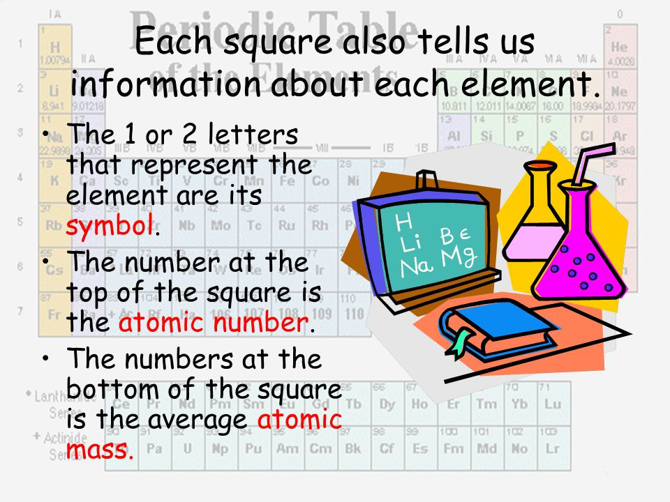 Each square also tells us information about each element.