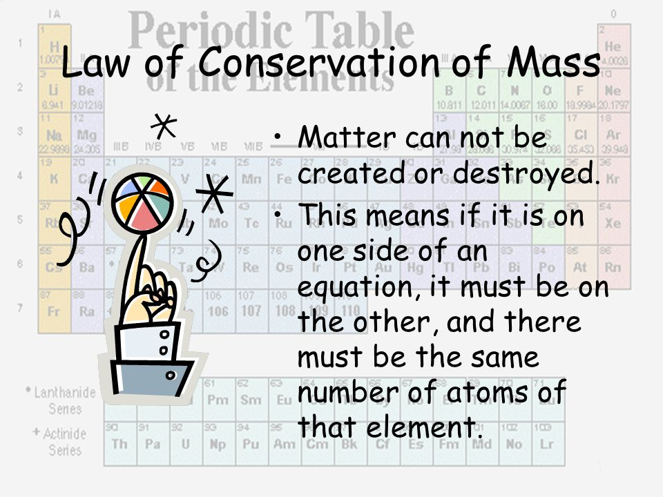 Law of Conservation of Mass Matter can not be created or destroyed.