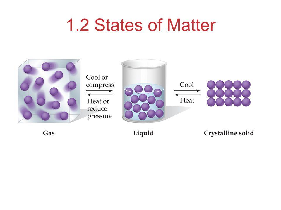 1.2 States of Matter