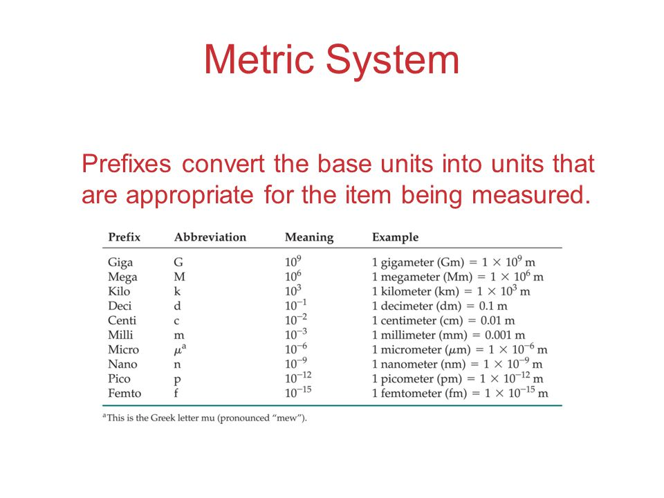 Metric System Prefixes convert the base units into units that are appropriate for the item being measured.