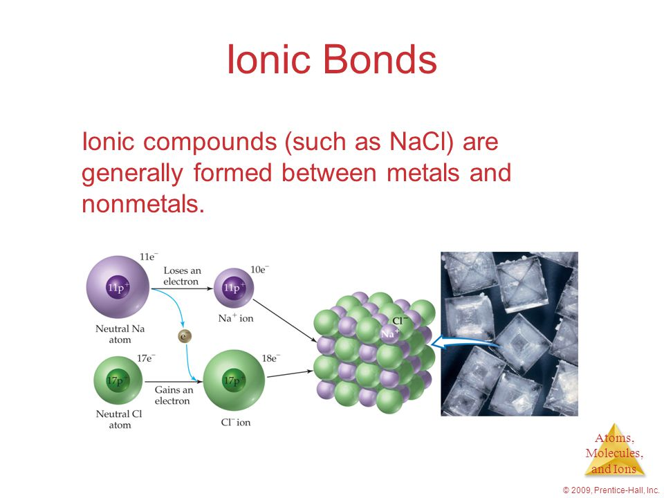 Atoms, Molecules, and Ions © 2009, Prentice-Hall, Inc.