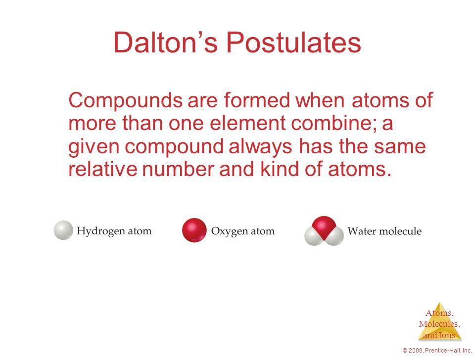 Atoms, Molecules, and Ions © 2009, Prentice-Hall, Inc.