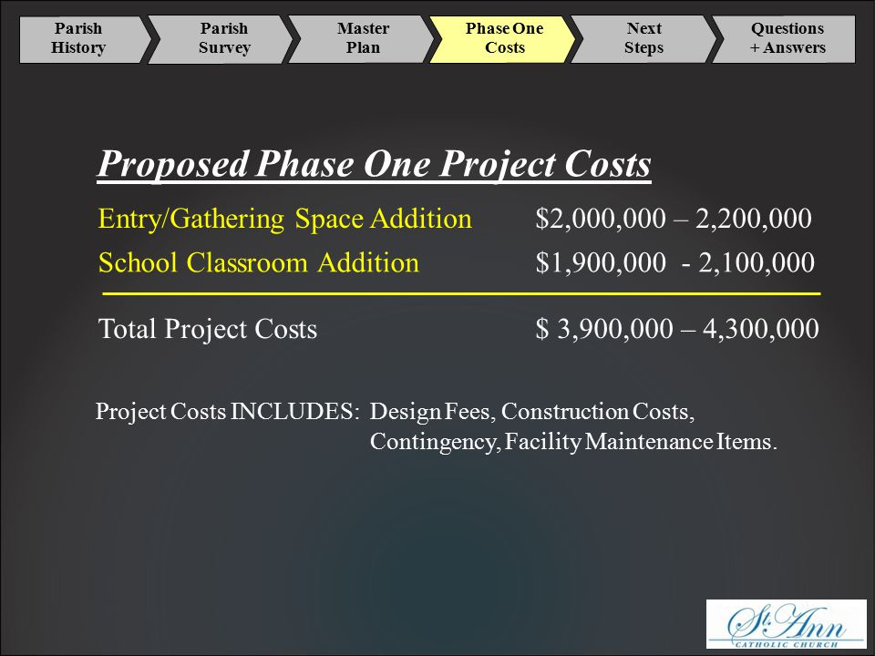 Parish History Master Plan Phase One Costs Next Steps Parish Survey Questions + Answers Proposed Phase One Project Costs Entry/Gathering Space Additio