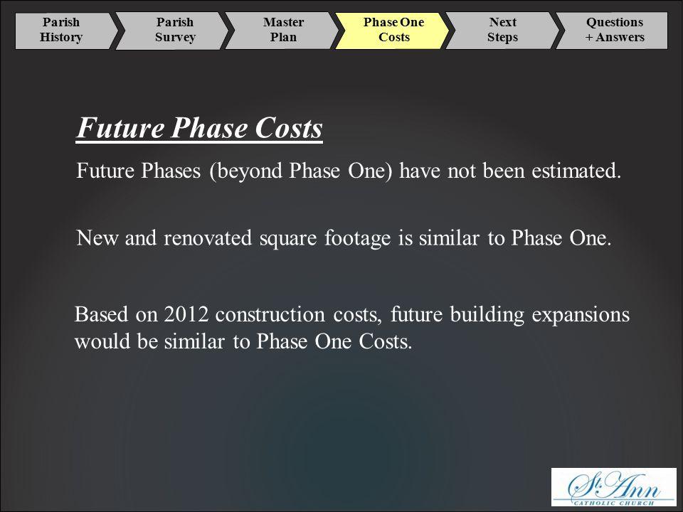Parish History Master Plan Phase One Costs Next Steps Parish Survey Questions + Answers Future Phase Costs Future Phases (beyond Phase One) have not b