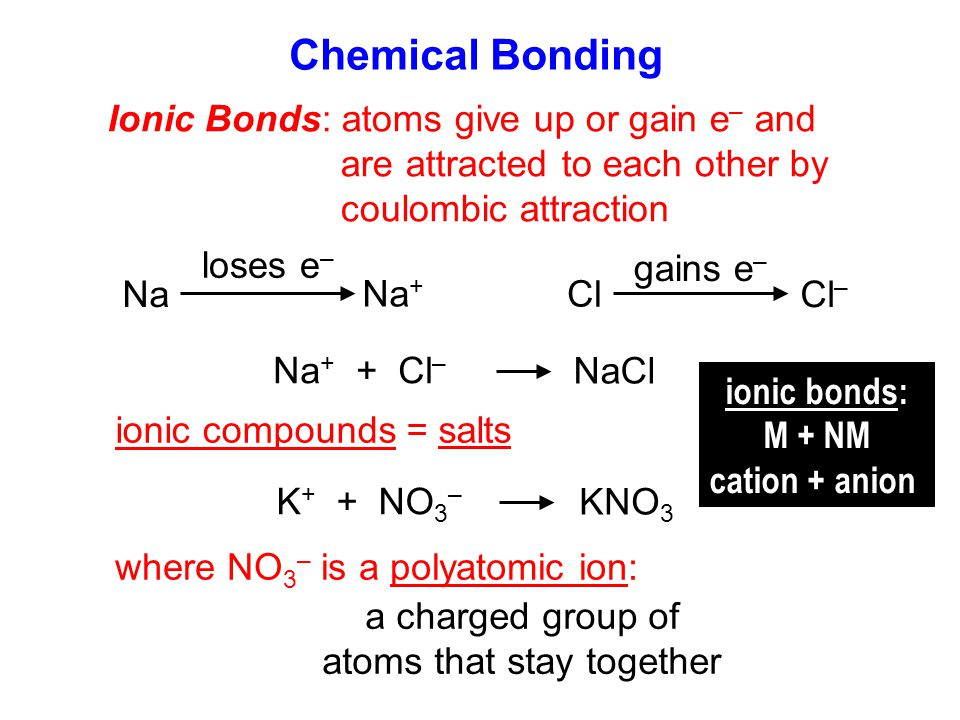 Chemical Bonding Ionic Bonds: atoms give up or gain e – and are attracted to each other by coulombic attraction Na Na + Cl Cl – loses e – gains e – Na + + Cl – NaCl K + + NO 3 – KNO 3 ionic compounds = salts where NO 3 – is a polyatomic ion: a charged group of atoms that stay together ionic bonds: M + NM cation + anion