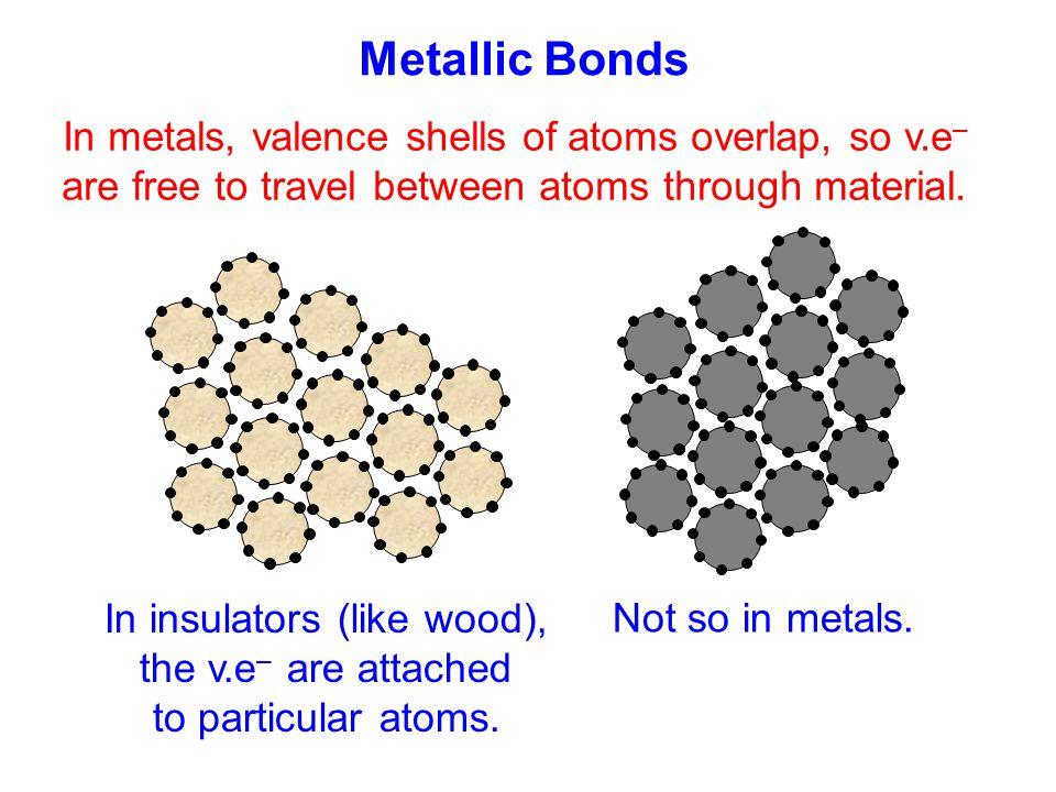 EXAMPLES: carbon dioxide CO dinitrogen trioxide N2O5N2O5 carbon tetrachloride NI 3 CO 2 carbon monoxide N 2 O 3 dinitrogen pentoxide CCl 4 nitrogen tr