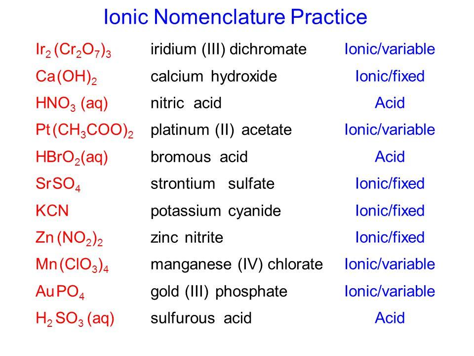 fluoride sulfide bromide diphosphide iodide tetrachloride oxide phosphide iridium (III) calcium titanium (IV) hydrochloric acid barium trinitrogen hyd