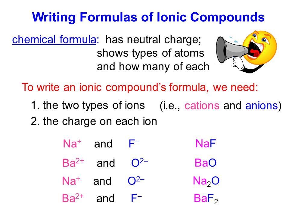 Ionic Nomenclature Practice 1.sodium hydroxide 2.HgSO 4 3.