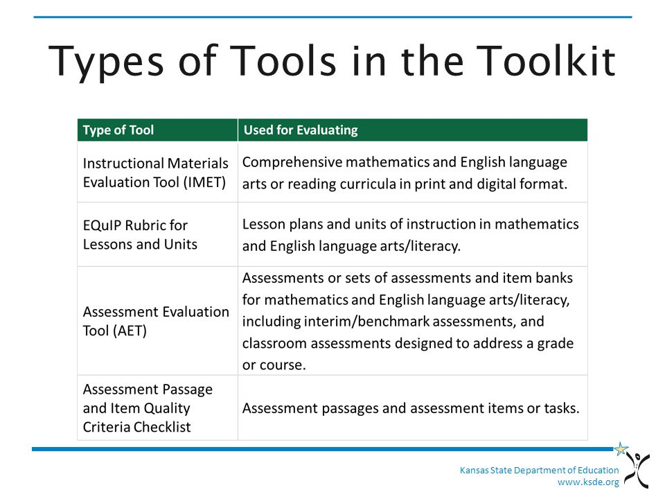 Kansas State Department of Education www.ksde.org Types of Tools in the Toolkit