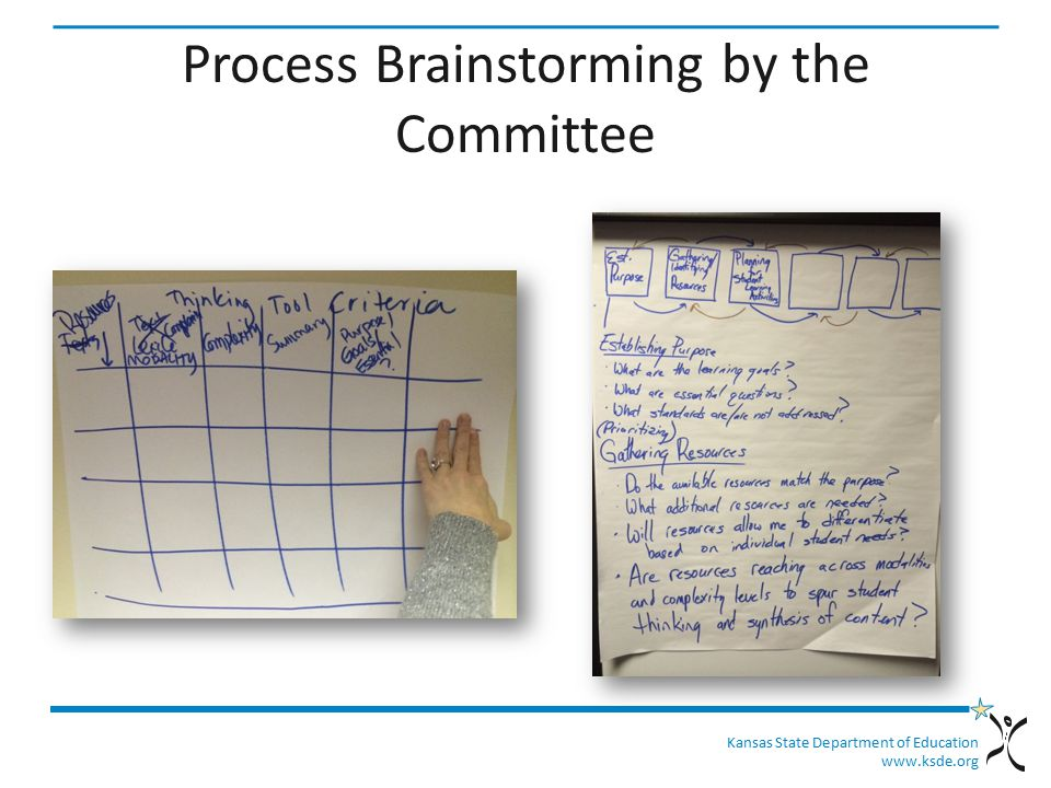 Kansas State Department of Education www.ksde.org Process Brainstorming by the Committee
