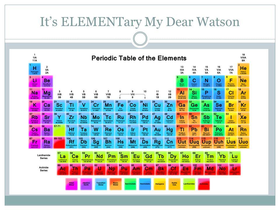 It's ELEMENTary My Dear Watson