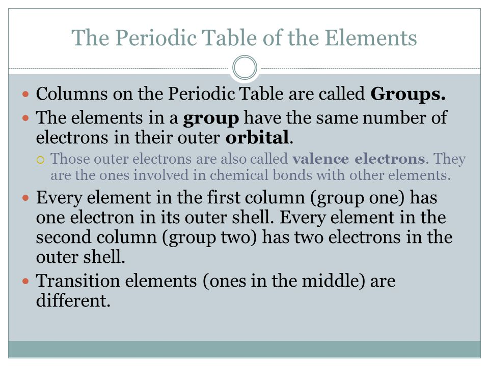The Periodic Table of the Elements Columns on the Periodic Table are called Groups.
