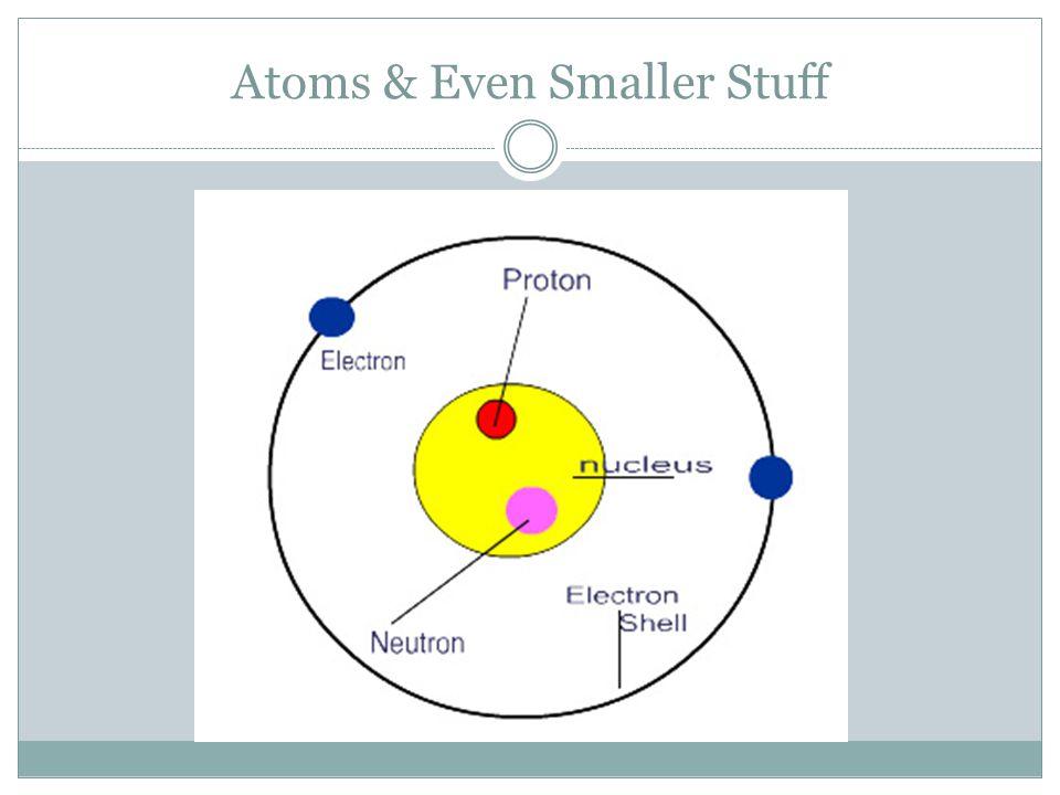 Atoms & Even Smaller Stuff