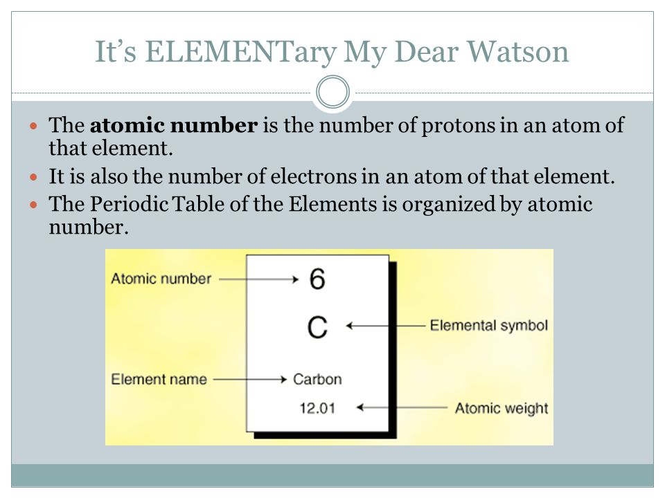 It's ELEMENTary My Dear Watson The atomic number is the number of protons in an atom of that element.