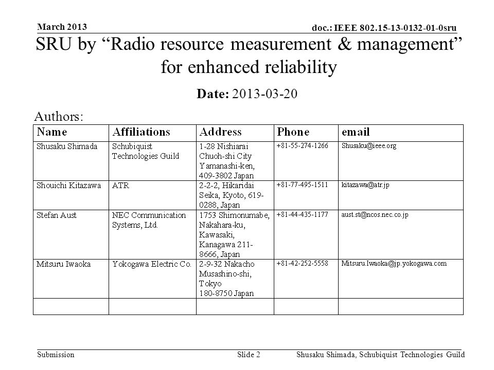 doc.: IEEE 802.15-13-0132-01-0sru Submission March 2013 Shusaku Shimada, Schubiquist Technologies GuildSlide 3 Radio resource measurement & management (RRMM) for enhanced reliability The better spectral resource utilization (SRU) is obviously inevitable challenge to achieve the enhanced reliability of IEEE802.15 wireless networks, especially for social infrastructure, medical and healthcare, and industrial control systems using 2.4GHz ISM band.