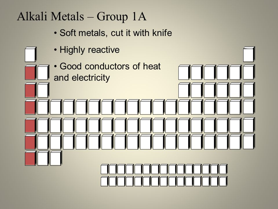 Alkali Metals – Group 1A Soft metals, cut it with knife Highly reactive Good conductors of heat and electricity