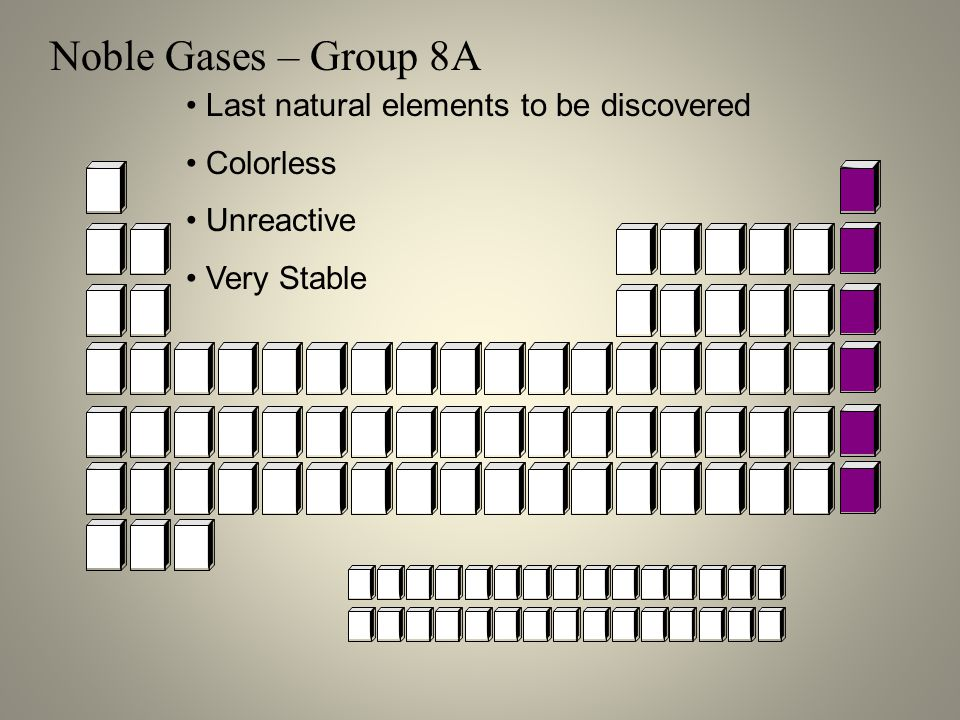 Noble Gases – Group 8A Last natural elements to be discovered Colorless Unreactive Very Stable