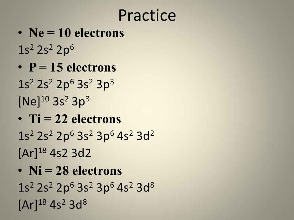 The Periodic Table Originally created by Demitri Mendeleev  we will cover that tomorrow.