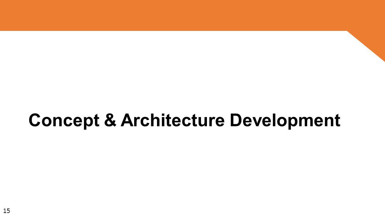 Concept & Architecture Development 15