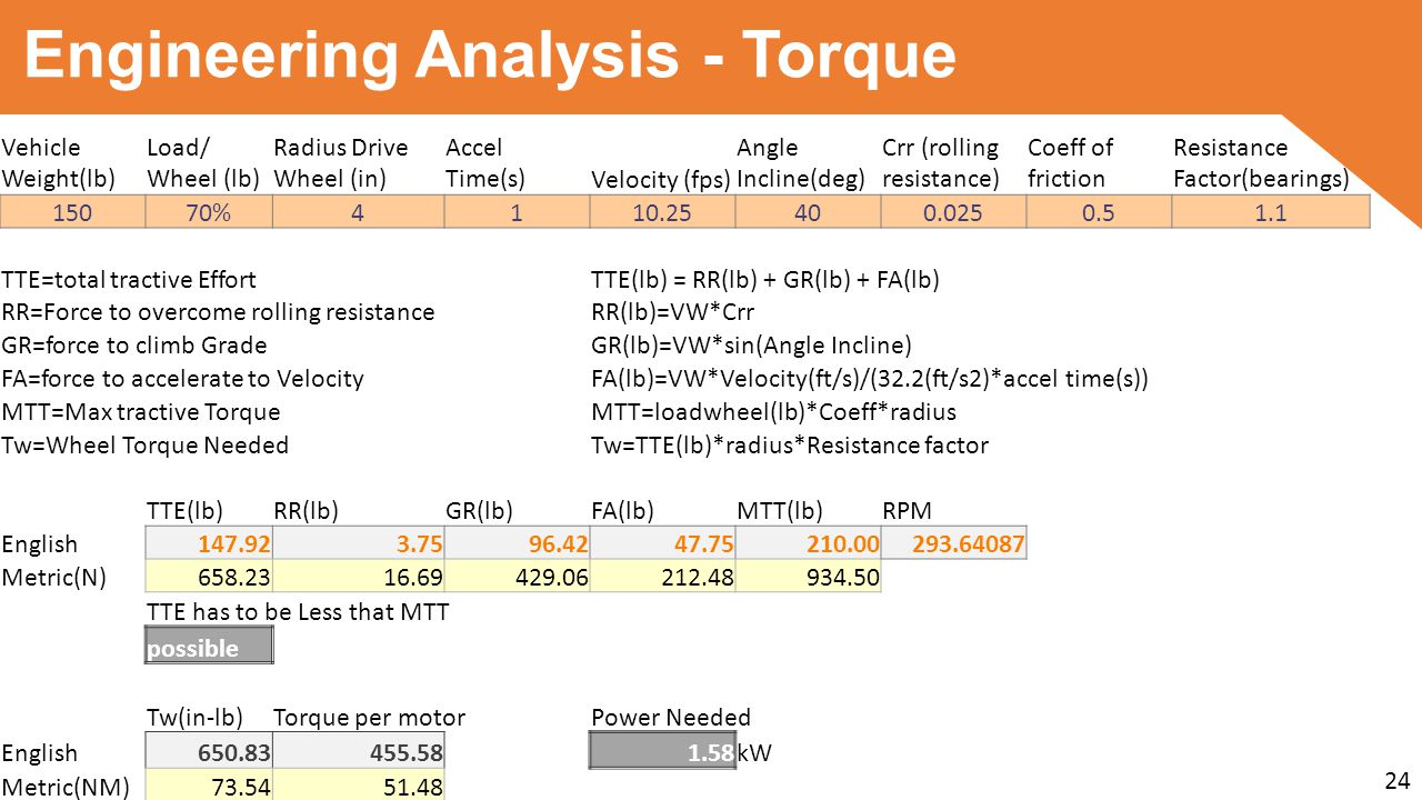 Engineering Analysis - Torque Vehicle Weight(lb) Load/ Wheel (lb) Radius Drive Wheel (in) Accel Time(s)Velocity (fps) Angle Incline(deg) Crr (rolling resistance) Coeff of friction Resistance Factor(bearings) 15070%4110.25400.0250.51.1 TTE=total tractive EffortTTE(lb) = RR(lb) + GR(lb) + FA(lb) RR=Force to overcome rolling resistanceRR(lb)=VW*Crr GR=force to climb GradeGR(lb)=VW*sin(Angle Incline) FA=force to accelerate to VelocityFA(lb)=VW*Velocity(ft/s)/(32.2(ft/s2)*accel time(s)) MTT=Max tractive TorqueMTT=loadwheel(lb)*Coeff*radius Tw=Wheel Torque NeededTw=TTE(lb)*radius*Resistance factor TTE(lb)RR(lb)GR(lb)FA(lb)MTT(lb)RPM English147.923.7596.4247.75210.00293.64087 Metric(N)658.2316.69429.06212.48934.50 TTE has to be Less that MTT possible Tw(in-lb)Torque per motorPower Needed English650.83455.581.58kW Metric(NM)73.5451.48 24