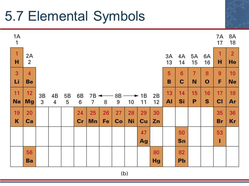 5.7 Elemental Symbols