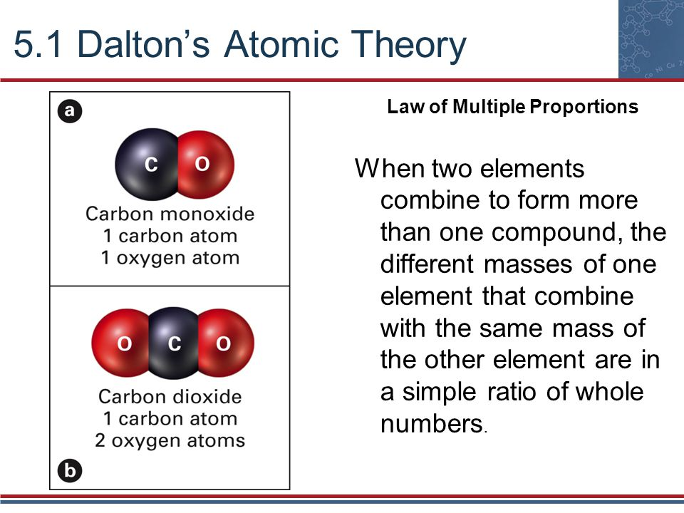 5.1 Dalton's Atomic Theory Law of Multiple Proportions When two elements combine to form more than one compound, the different masses of one element t