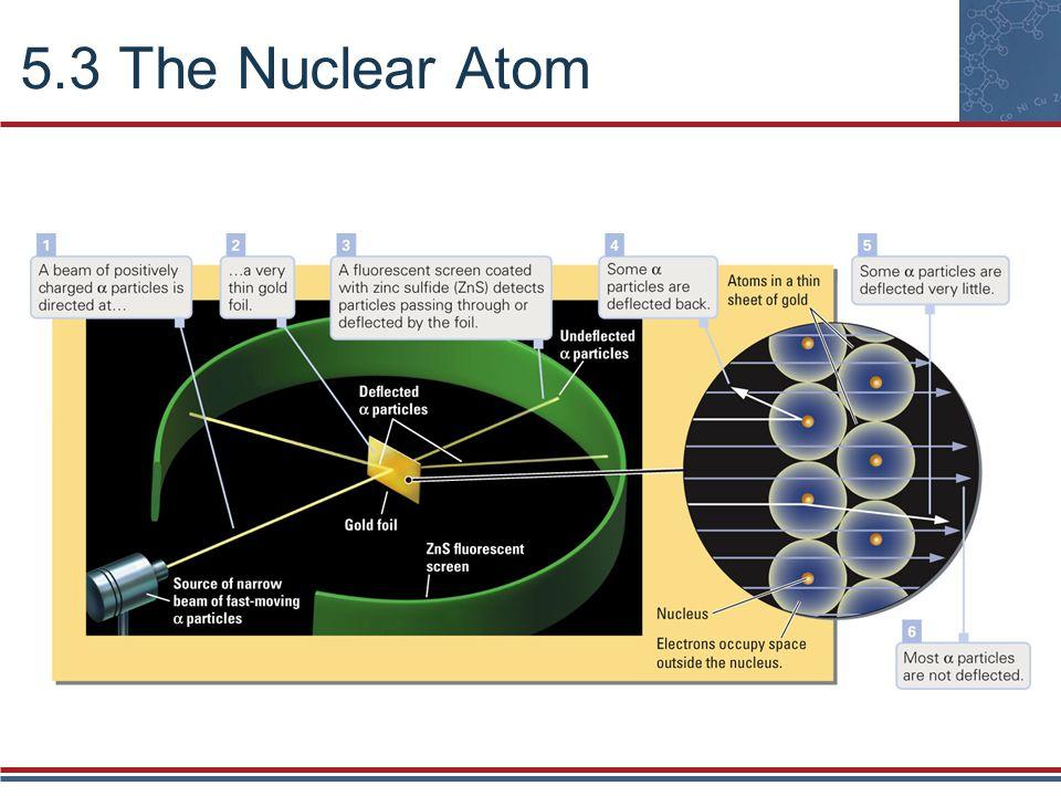 5.3 The Nuclear Atom