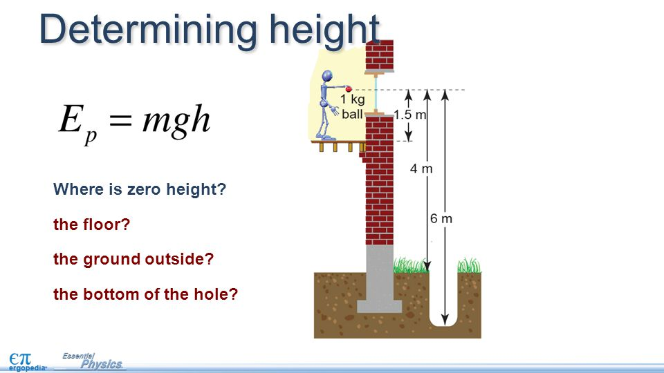 Where is zero height the floor the ground outside the bottom of the hole Determining height