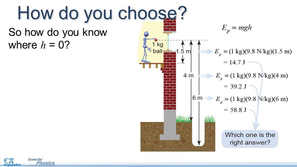 So how do you know where h = 0? How do you choose?