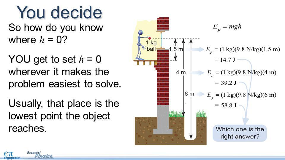 You decide So how do you know where h = 0.