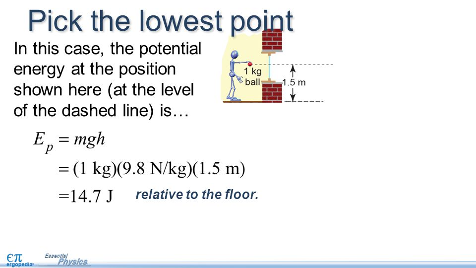 In this case, the potential energy at the position shown here (at the level of the dashed line) is… relative to the floor. Pick the lowest point
