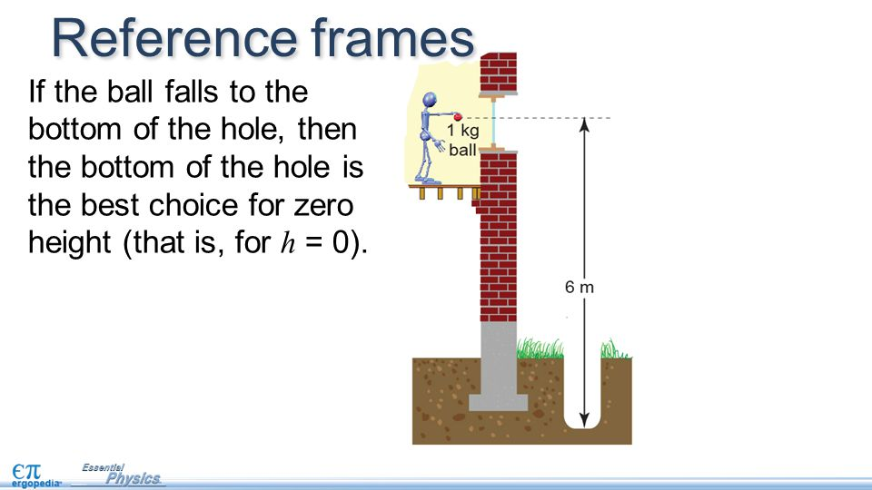 Reference frames If the ball falls to the bottom of the hole, then the bottom of the hole is the best choice for zero height (that is, for h = 0).