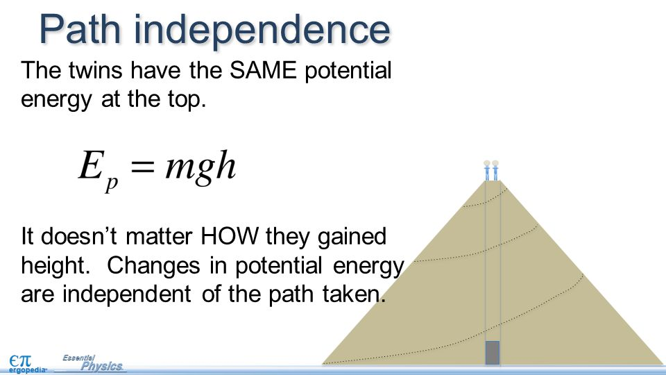 Path independence The twins have the SAME potential energy at the top. It doesn't matter HOW they gained height. Changes in potential energy are indep