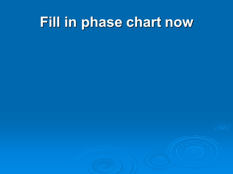 Fill in phase chart now