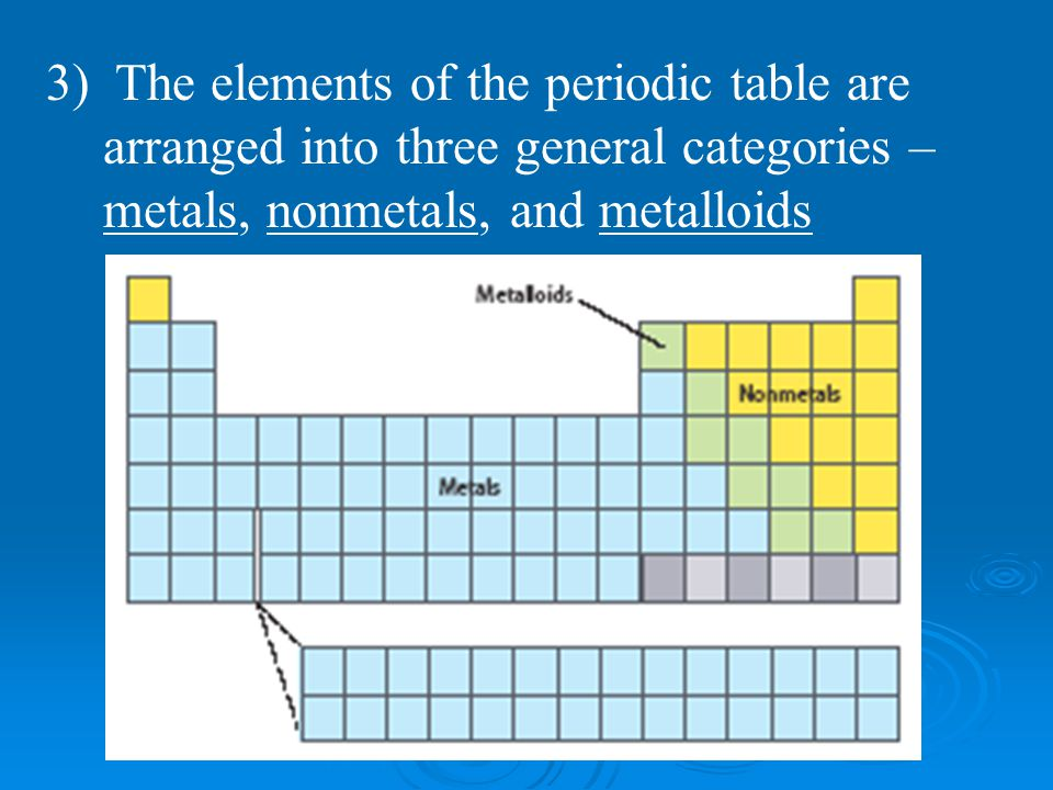 3) The elements of the periodic table are arranged into three general categories – metals, nonmetals, and metalloids