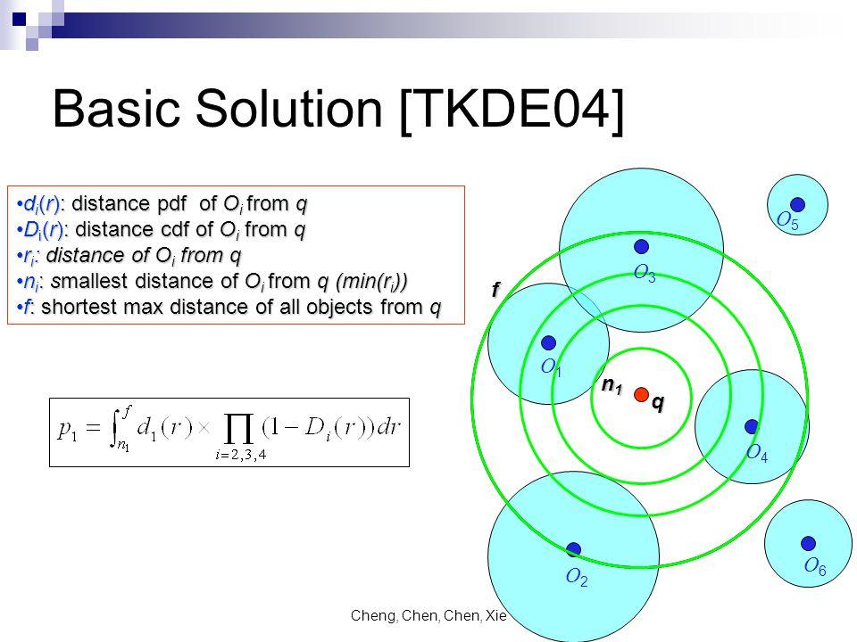Cheng, Chen, Chen, Xie Basic Solution [TKDE04] O2O2 q n1n1n1n1 f O1O1 O3O3 O4O4 d i (r): distance pdf of O i from qd i (r): distance pdf of O i from q D i (r): distance cdf of O i from qD i (r): distance cdf of O i from q r i : distance of O i from qr i : distance of O i from q n i : smallest distance of O i from q (min(r i ))n i : smallest distance of O i from q (min(r i )) f: shortest max distance of all objects from qf: shortest max distance of all objects from q O5O5 O6O6