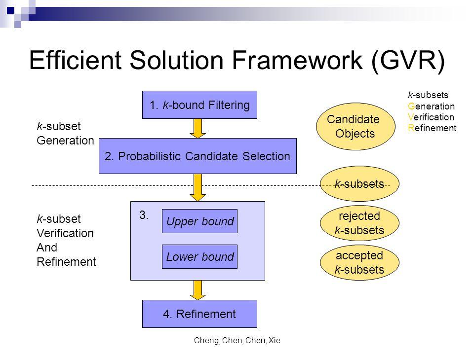 Cheng, Chen, Chen, Xie Efficient Solution Framework (GVR) Lower bound Upper bound 3.