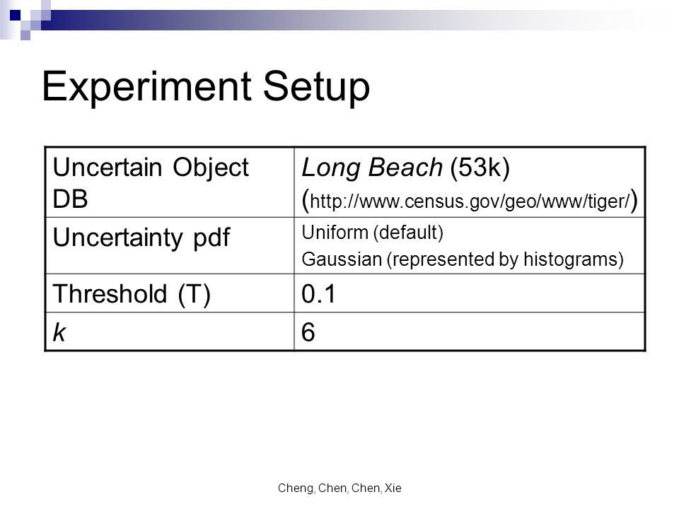 Cheng, Chen, Chen, Xie Experiment Setup Uncertain Object DB Long Beach (53k) ( http://www.census.gov/geo/www/tiger/ ) Uncertainty pdf Uniform (default) Gaussian (represented by histograms) Threshold (T)0.1 k6