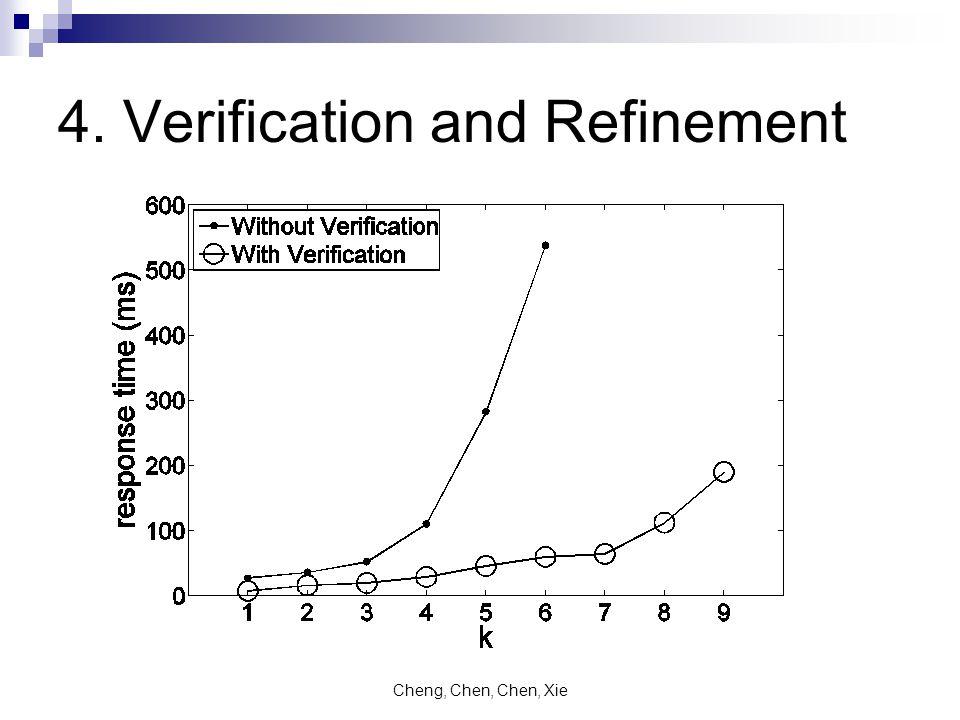 Cheng, Chen, Chen, Xie 4. Verification and Refinement