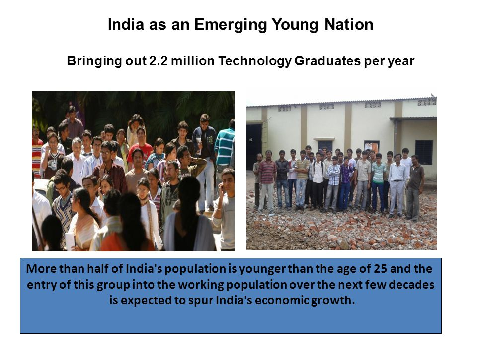 India as an Emerging Young Nation Bringing out 2.2 million Technology Graduates per year More than half of India's population is younger than the age