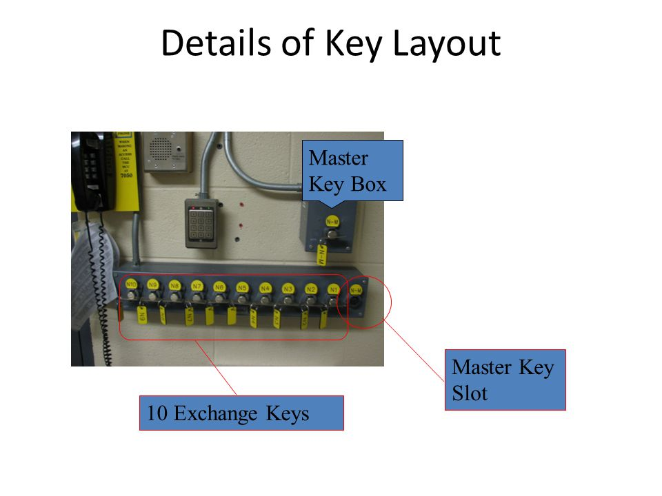 Details of Key Layout Master Key Box Master Key Slot 10 Exchange Keys