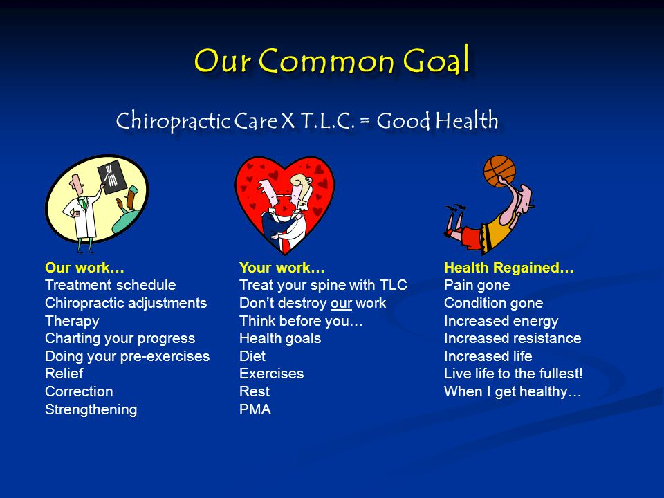 Our Common Goal Chiropractic Care X T.L.C. = Good Health Your work… Treat your spine with TLC Don't destroy our work Think before you… Health goals Di