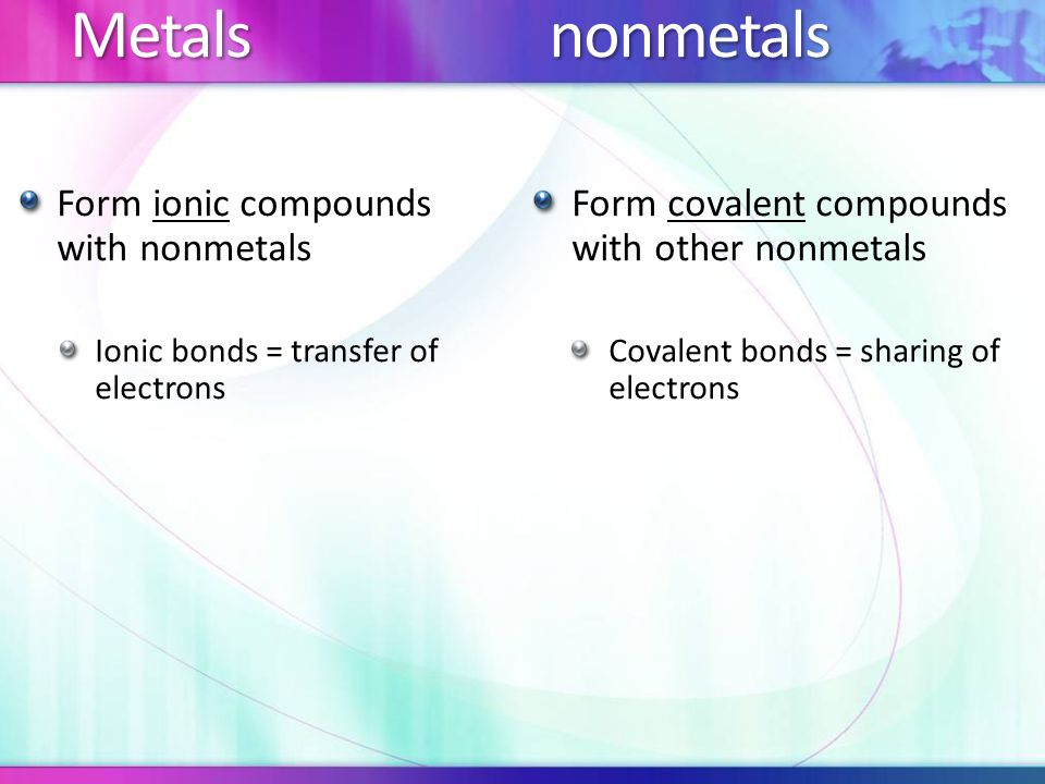 Metals nonmetals Form ionic compounds with nonmetals Ionic bonds = transfer of electrons Form covalent compounds with other nonmetals Covalent bonds = sharing of electrons