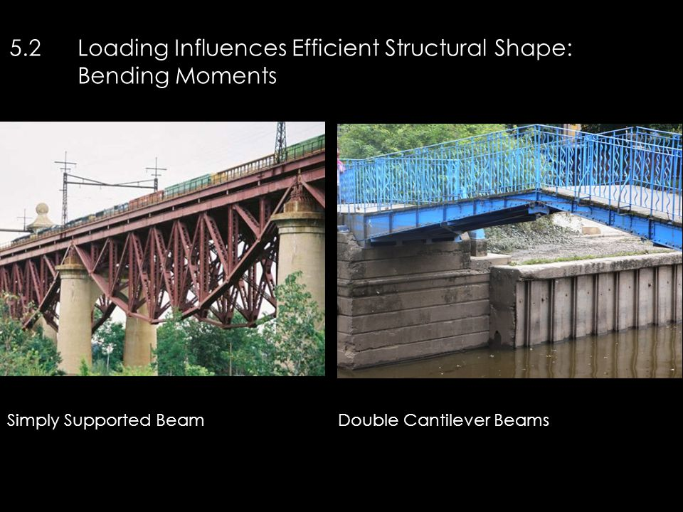 Simply Supported Beam Double Cantilever Beams 5.2Loading Influences Efficient Structural Shape: Bending Moments