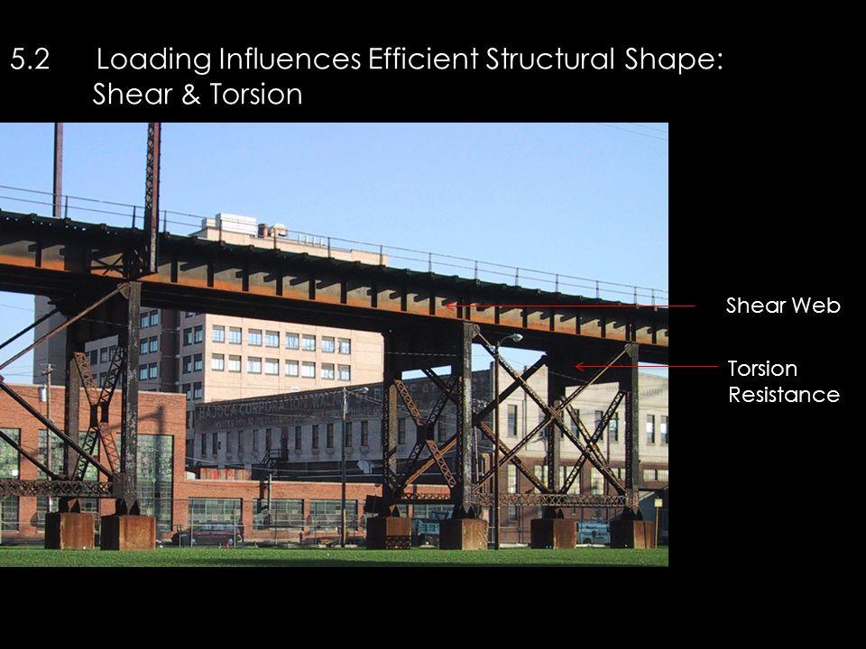 Shear Web Torsion Resistance 5.2Loading Influences Efficient Structural Shape: Shear & Torsion