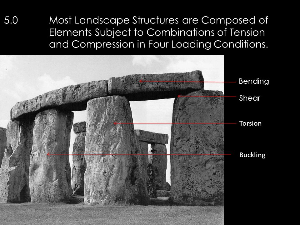 5.0 Most Landscape Structures are Composed of Elements Subject to Combinations of Tension and Compression in Four Loading Conditions. Bending Shear To