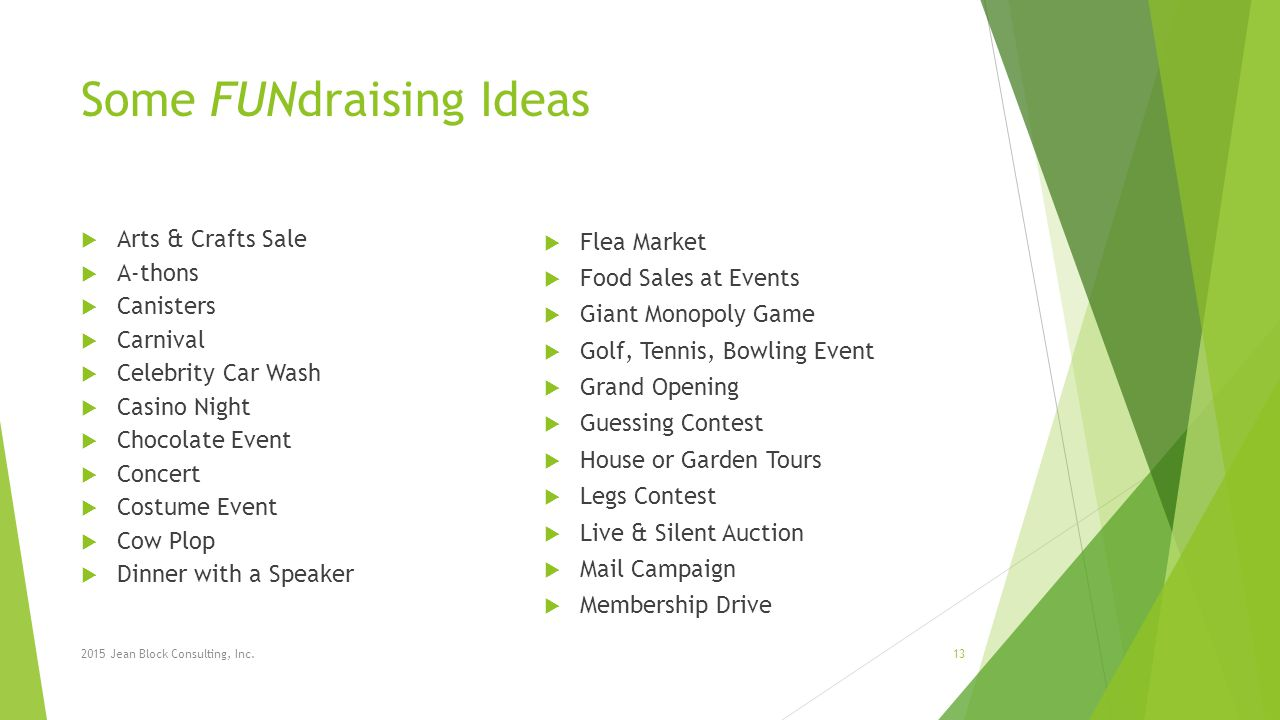 Some FUNdraising Ideas  Arts & Crafts Sale  A-thons  Canisters  Carnival  Celebrity Car Wash  Casino Night  Chocolate Event  Concert  Costume Event  Cow Plop  Dinner with a Speaker  Flea Market  Food Sales at Events  Giant Monopoly Game  Golf, Tennis, Bowling Event  Grand Opening  Guessing Contest  House or Garden Tours  Legs Contest  Live & Silent Auction  Mail Campaign  Membership Drive 2015 Jean Block Consulting, Inc.13