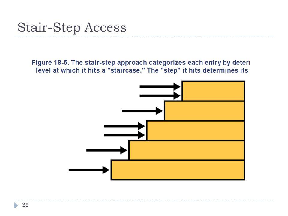 Stair-Step Access 38