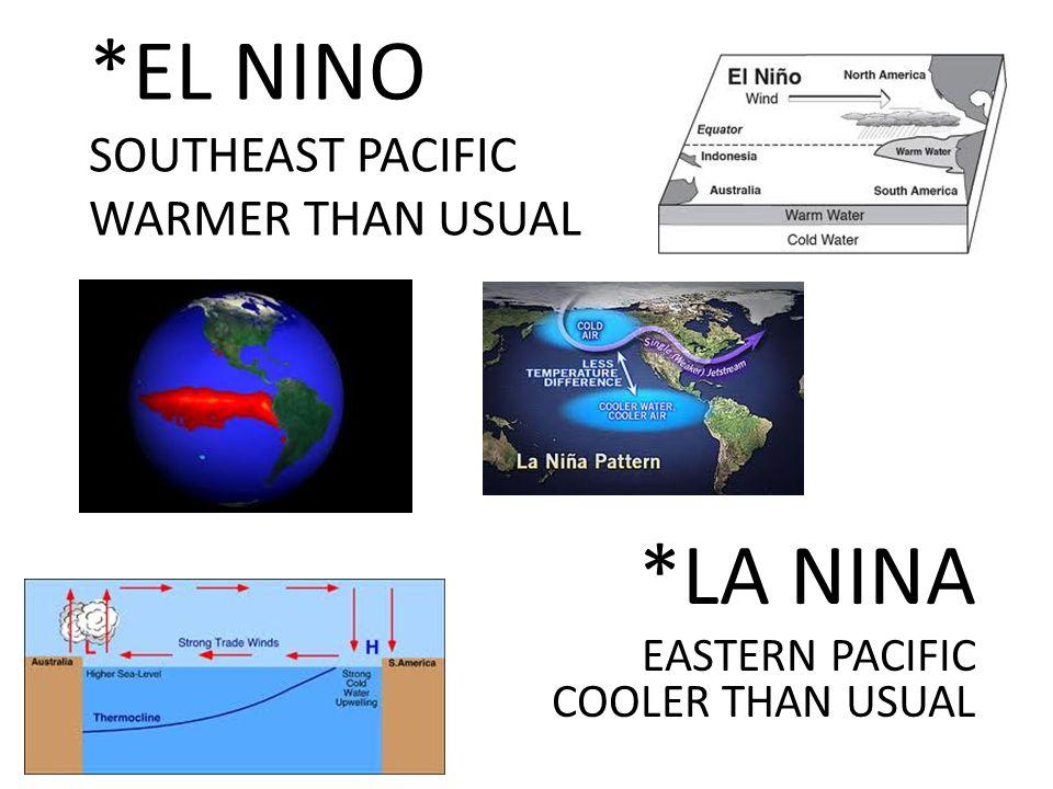 *EL NINO SOUTHEAST PACIFIC WARMER THAN USUAL *LA NINA EASTERN PACIFIC COOLER THAN USUAL
