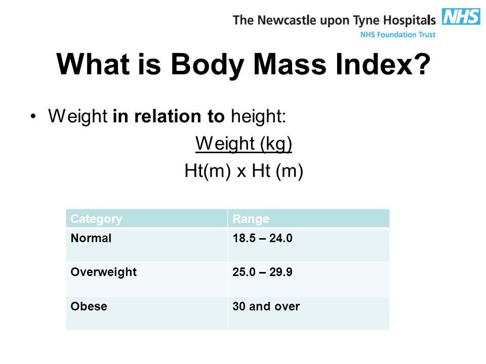 What is Body Mass Index.